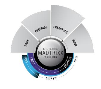 Ion Madtrixx 2013 chart