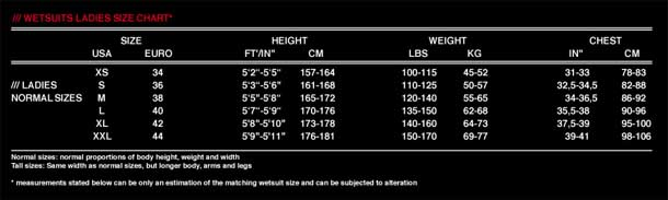 ion wetsuit size chart
