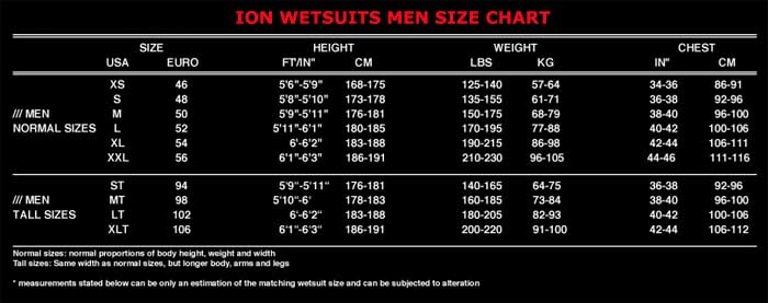 Ion size chart men