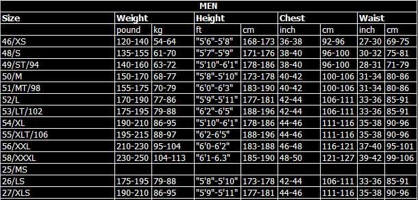 prolimit Size chart men