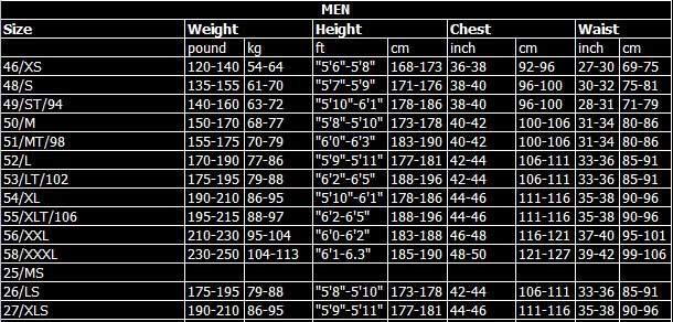 prolimit-wetsuit-size-chart-men